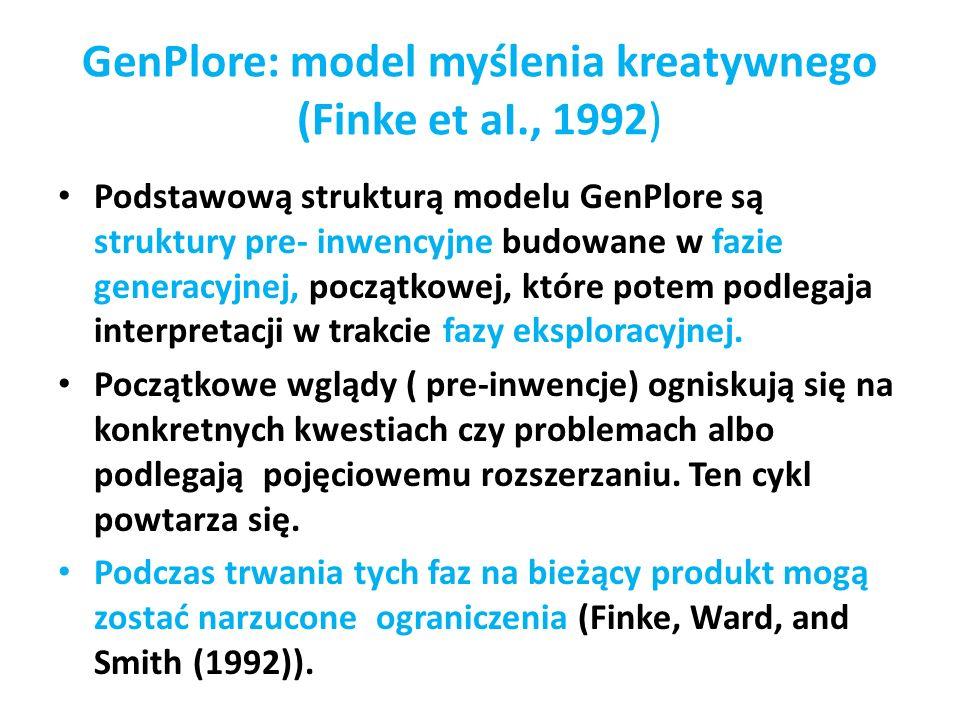 GenPlore: model myślenia kreatywnego (Finke et aI., 1992)