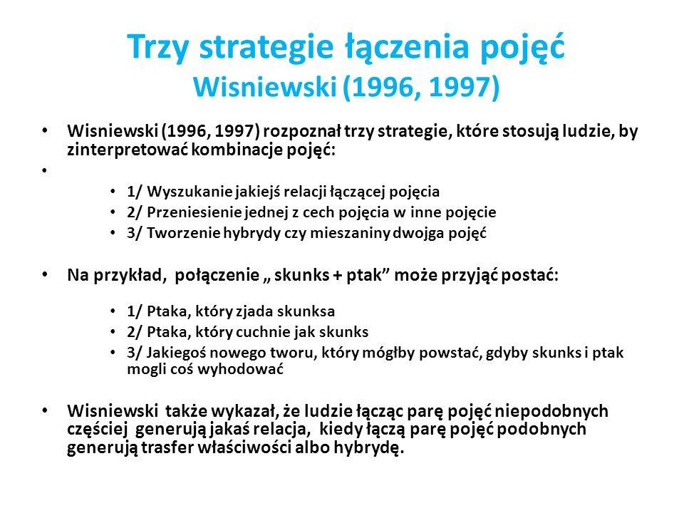 Trzy strategie łączenia pojęć Wisniewski (1996, 1997)