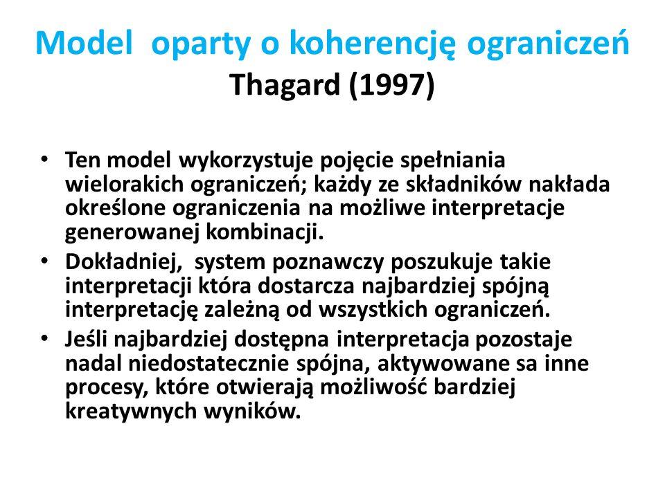 Model oparty o koherencję ograniczeń Thagard (1997)