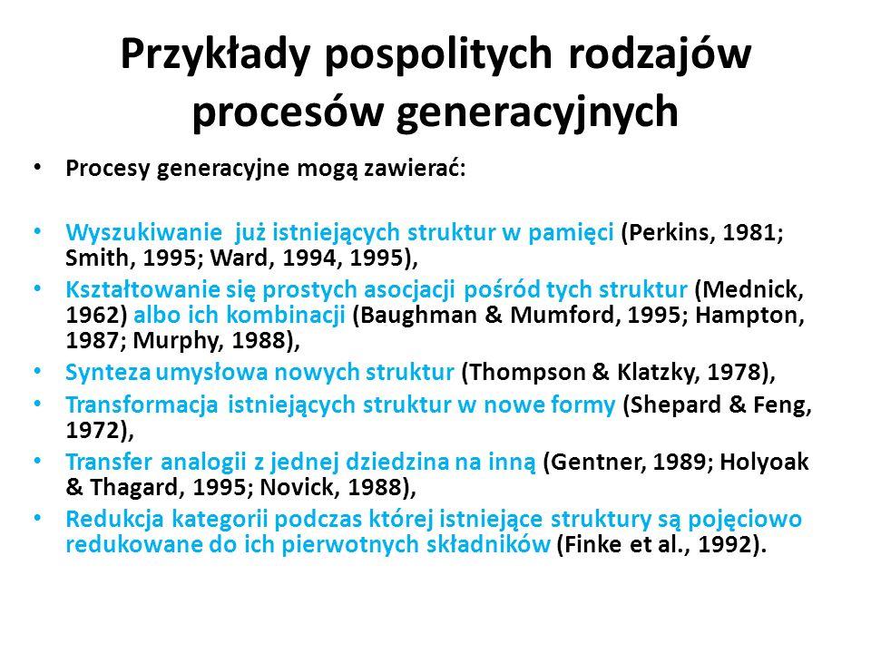 Przykłady pospolitych rodzajów procesów generacyjnych