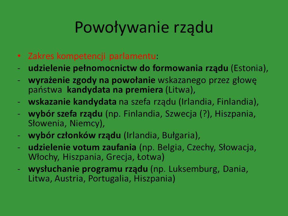 Powoływanie rządu Zakres kompetencji parlamentu: