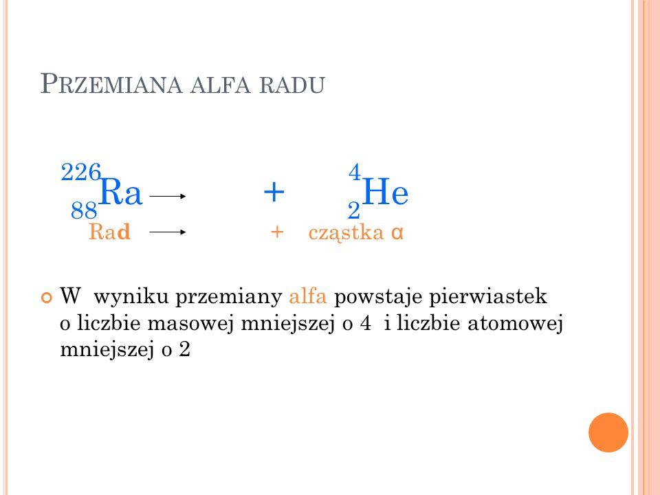 226 4 88Ra + 2He Przemiana alfa radu Rad + cząstka α