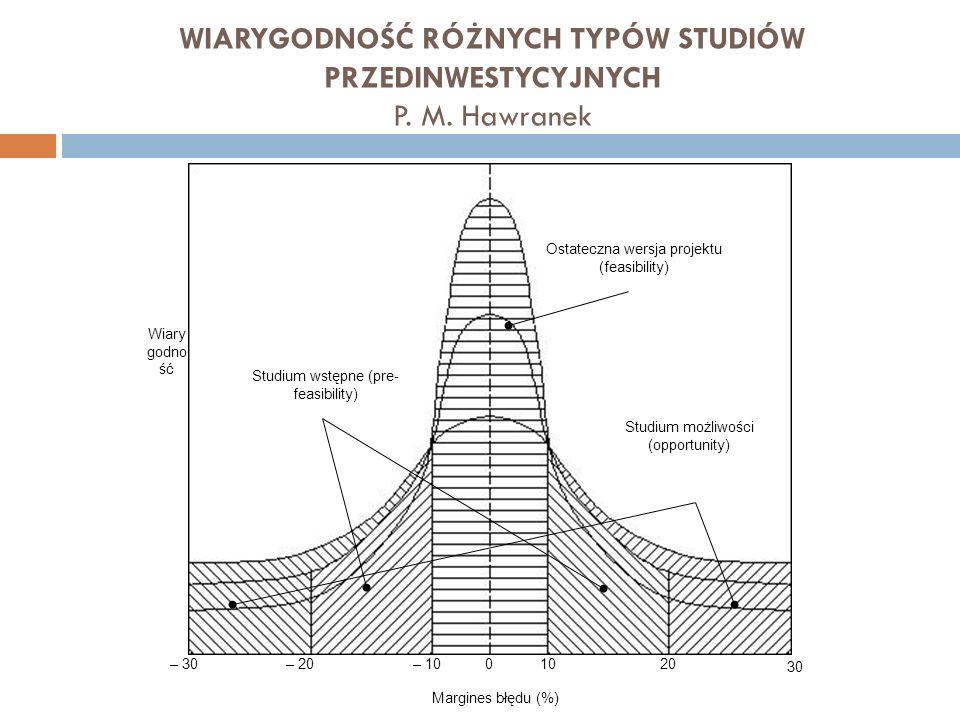 WIARYGODNOŚĆ RÓŻNYCH TYPÓW STUDIÓW PRZEDINWESTYCYJNYCH P. M. Hawranek