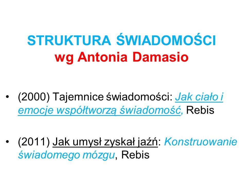 STRUKTURA ŚWIADOMOŚCI wg Antonia Damasio