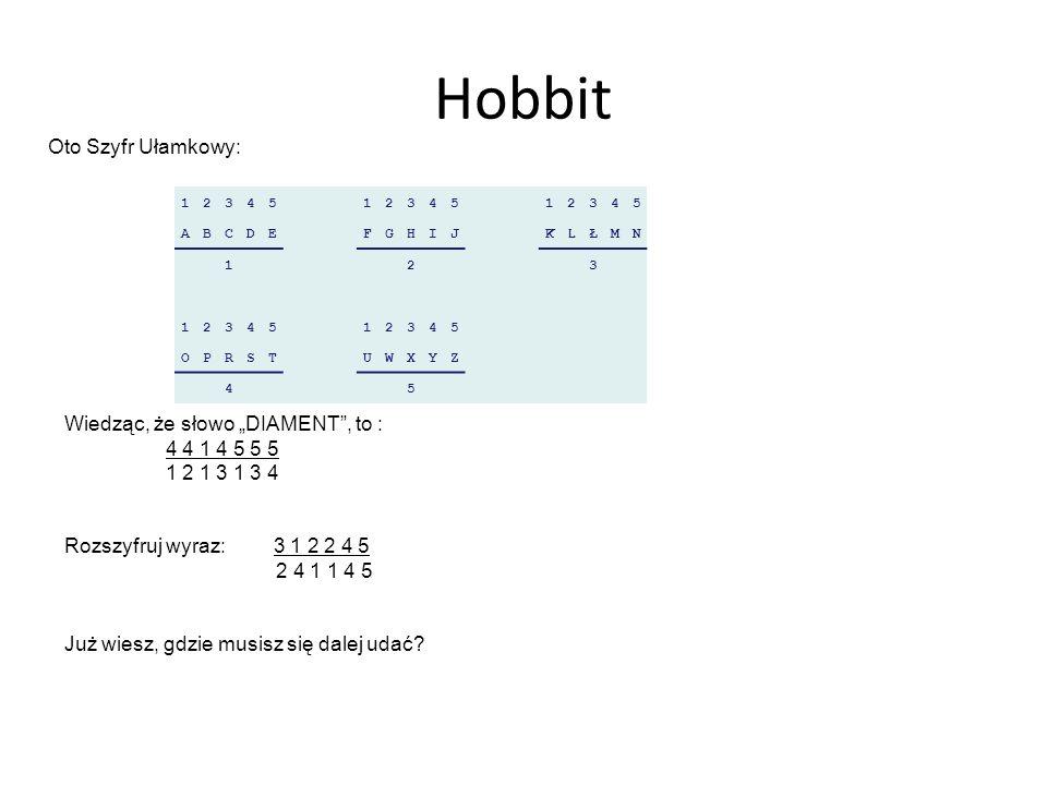 """Hobbit Oto Szyfr Ułamkowy: Wiedząc, że słowo """"DIAMENT , to :"""