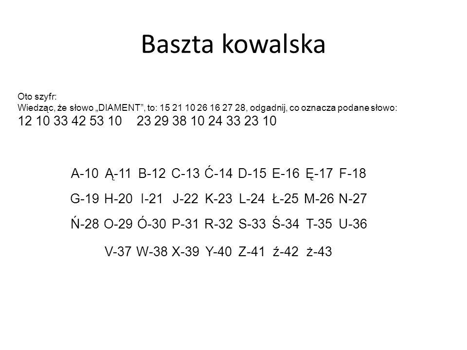 """Baszta kowalska Oto szyfr: Wiedząc, że słowo """"DIAMENT , to: 15 21 10 26 16 27 28, odgadnij, co oznacza podane słowo:"""