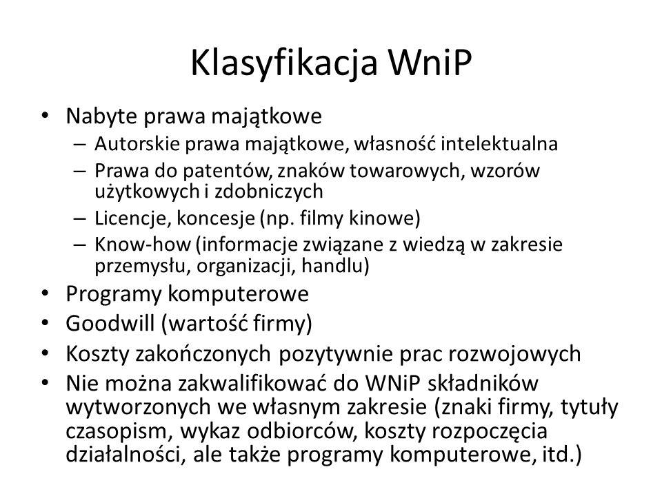 Klasyfikacja WniP Nabyte prawa majątkowe Programy komputerowe