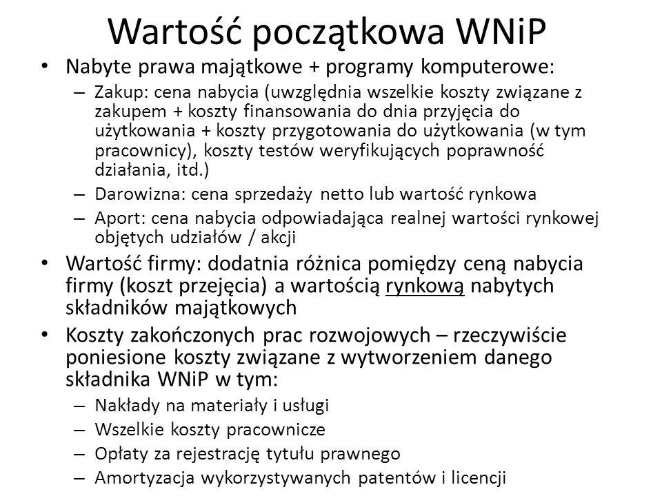 Wartość początkowa WNiP