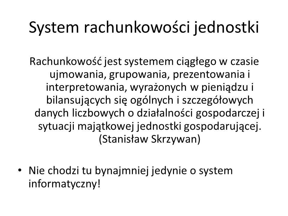 System rachunkowości jednostki