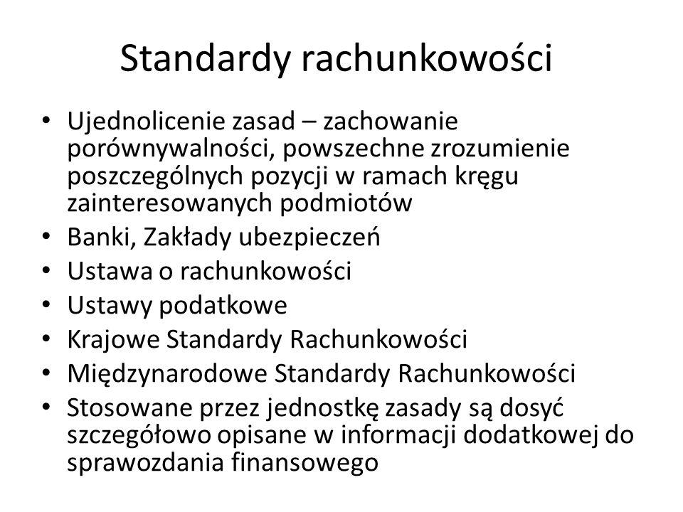 Standardy rachunkowości