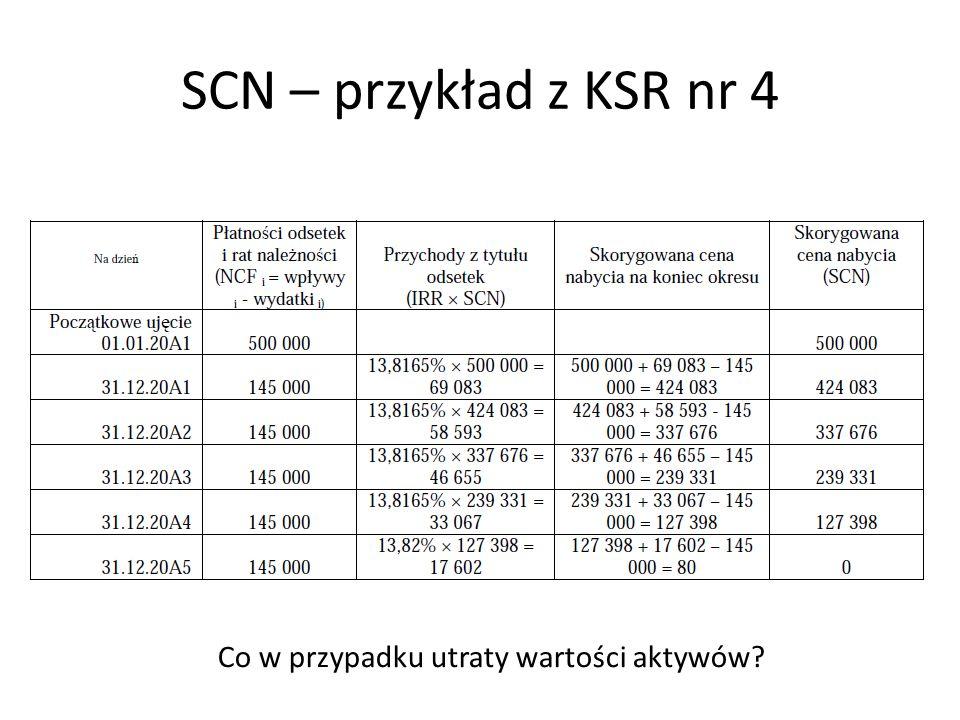 SCN – przykład z KSR nr 4 Co w przypadku utraty wartości aktywów