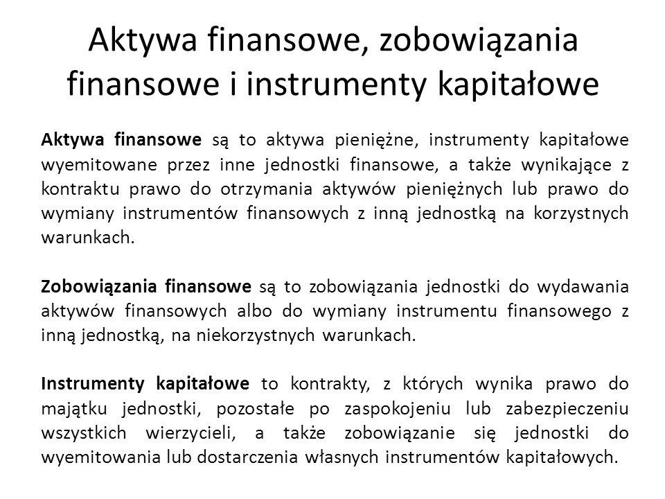 Aktywa finansowe, zobowiązania finansowe i instrumenty kapitałowe