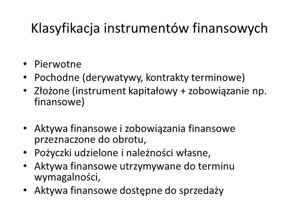 Klasyfikacja instrumentów finansowych