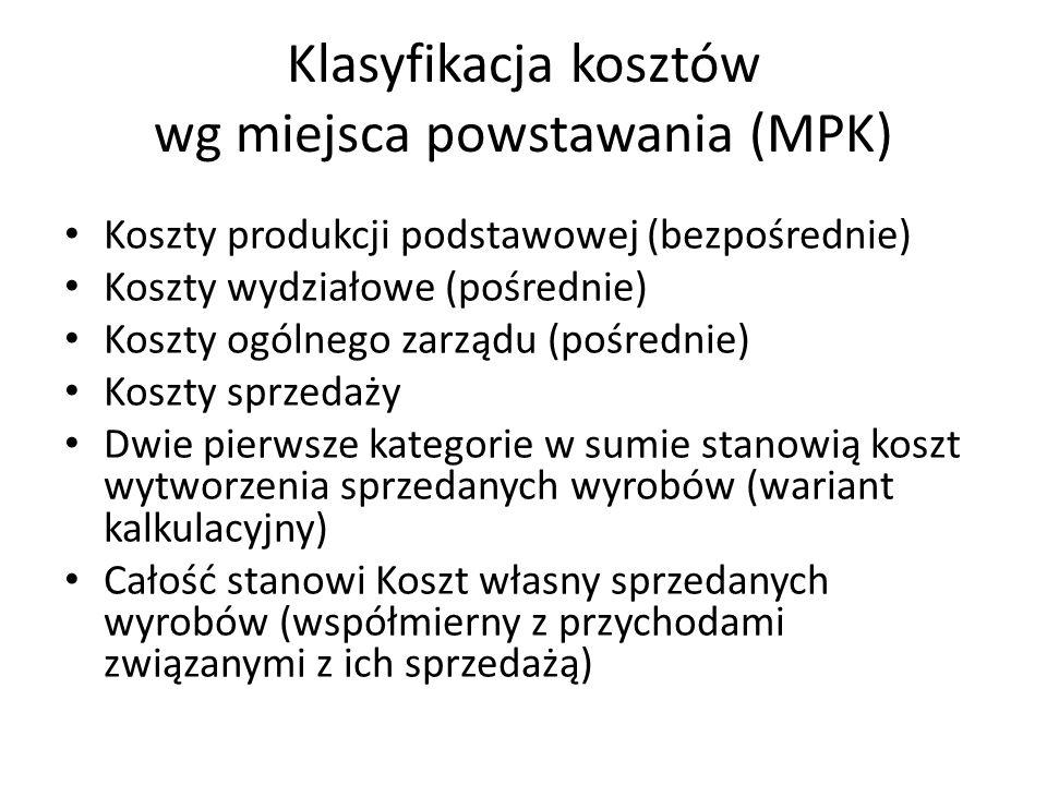 Klasyfikacja kosztów wg miejsca powstawania (MPK)