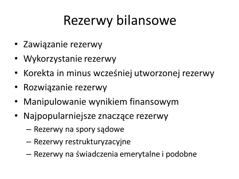 Rezerwy bilansowe Zawiązanie rezerwy Wykorzystanie rezerwy