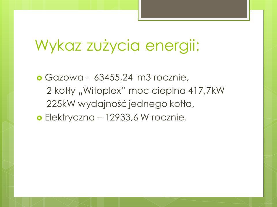 Wykaz zużycia energii:
