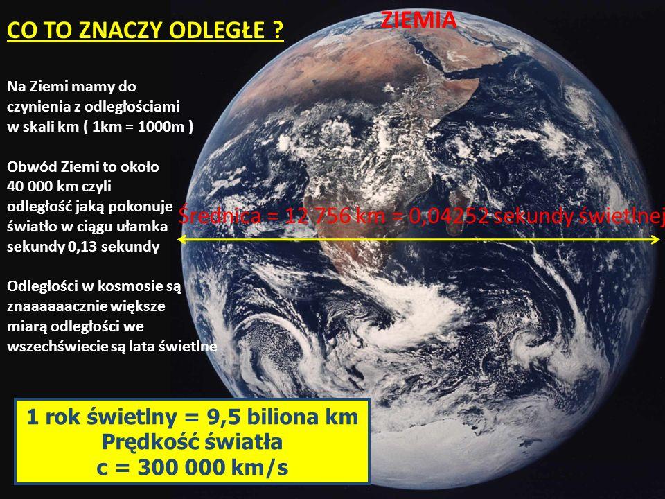 1 rok świetlny = 9,5 biliona km