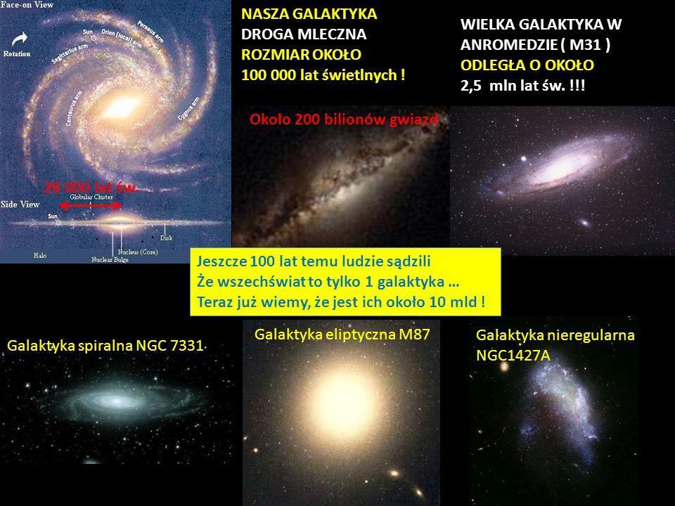 NASZA GALAKTYKA DROGA MLECZNA. ROZMIAR OKOŁO. 100 000 lat świetlnych ! WIELKA GALAKTYKA W ANROMEDZIE ( M31 )