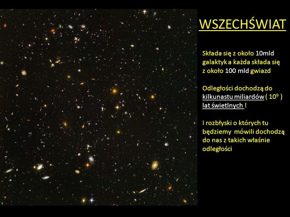 WSZECHŚWIAT Składa się z około 10mld galaktyk a każda składa się