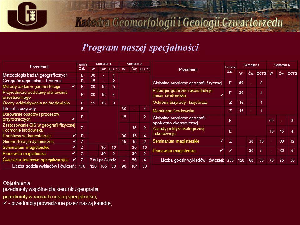 Program naszej specjalności