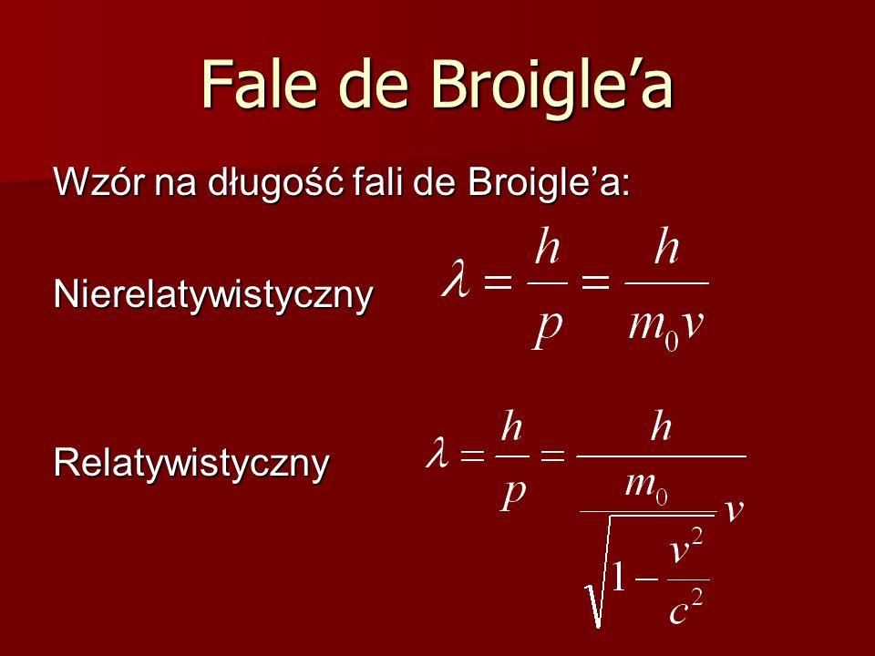 Fale de Broigle'a Wzór na długość fali de Broigle'a:
