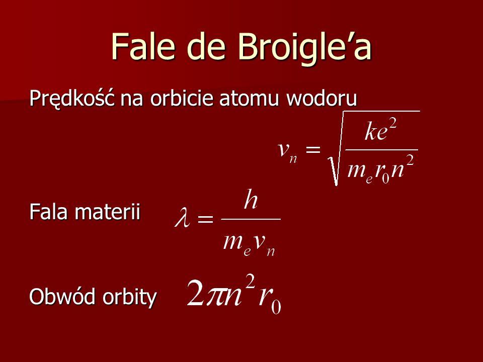Fale de Broigle'a Prędkość na orbicie atomu wodoru Fala materii