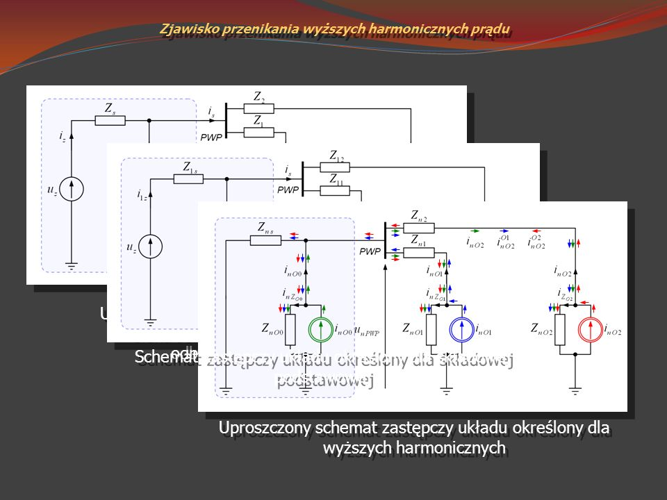 Zjawisko przenikania wyższych harmonicznych prądu