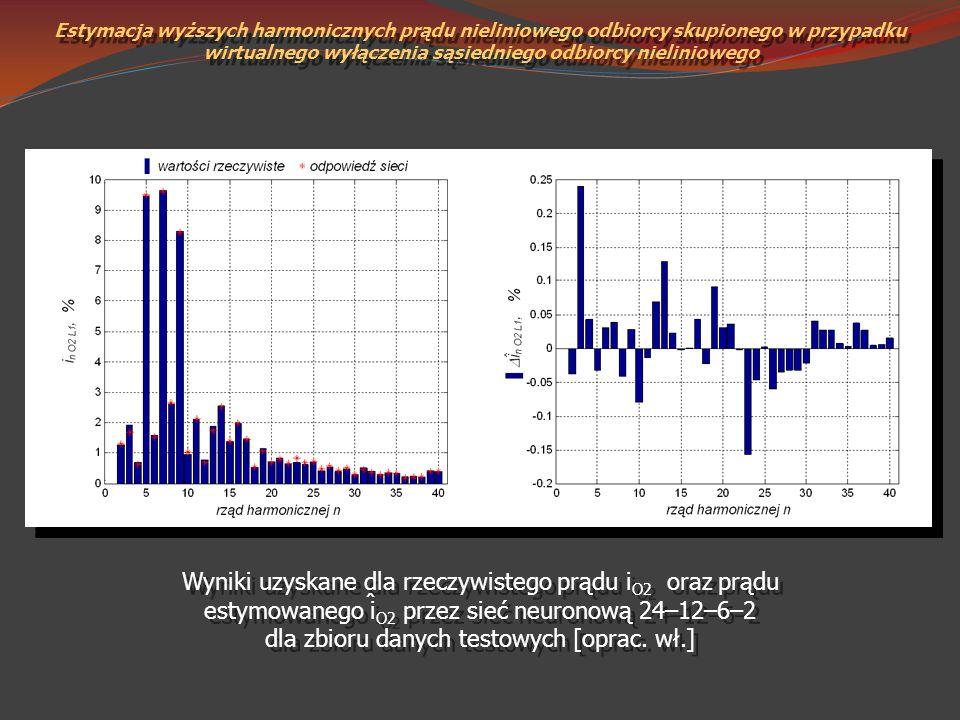 Estymacja wyższych harmonicznych prądu nieliniowego odbiorcy skupionego w przypadku wirtualnego wyłączenia sąsiedniego odbiorcy nieliniowego