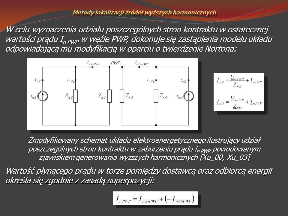 Metody lokalizacji źródeł wyższych harmonicznych
