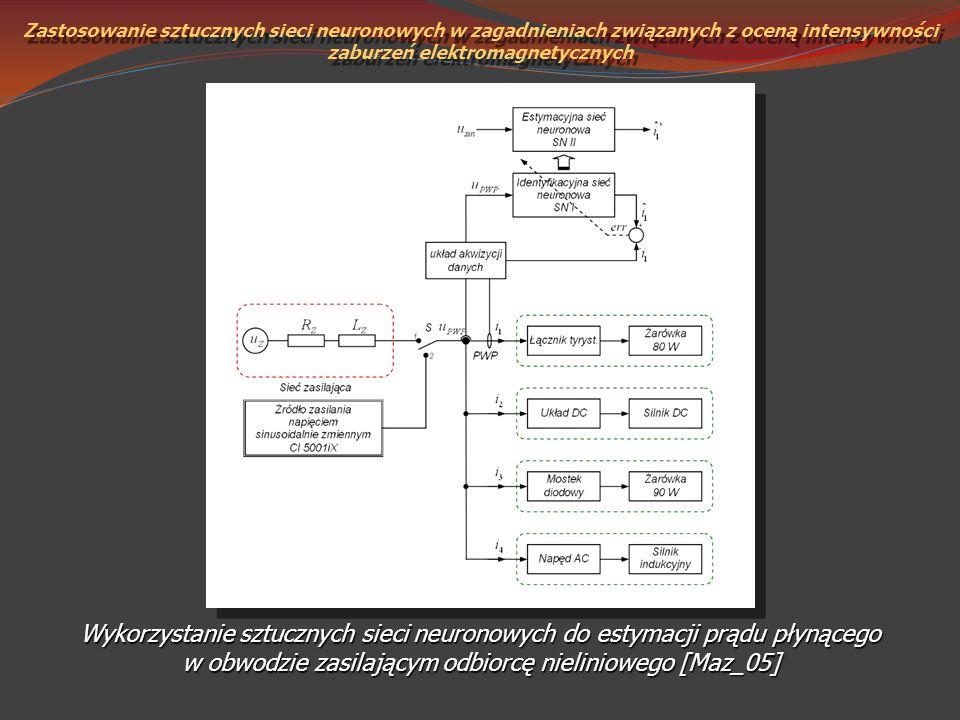 Zastosowanie sztucznych sieci neuronowych w zagadnieniach związanych z oceną intensywności zaburzeń elektromagnetycznych