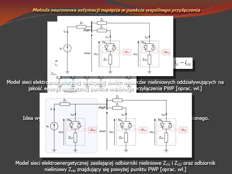 Metoda neuronowa estymacji napięcia w punkcie wspólnego przyłączenia