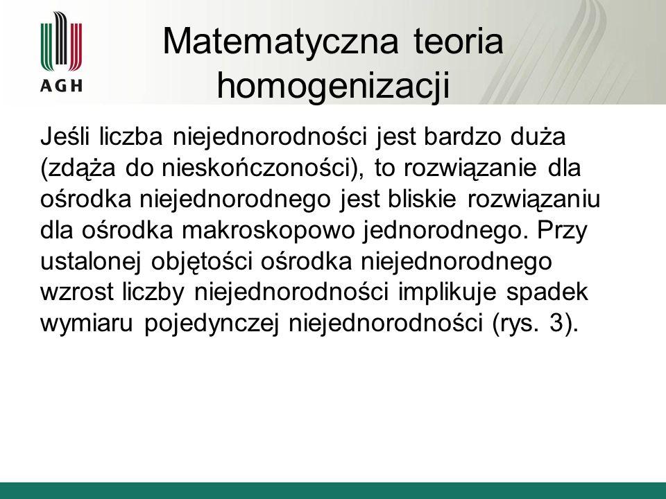 Matematyczna teoria homogenizacji