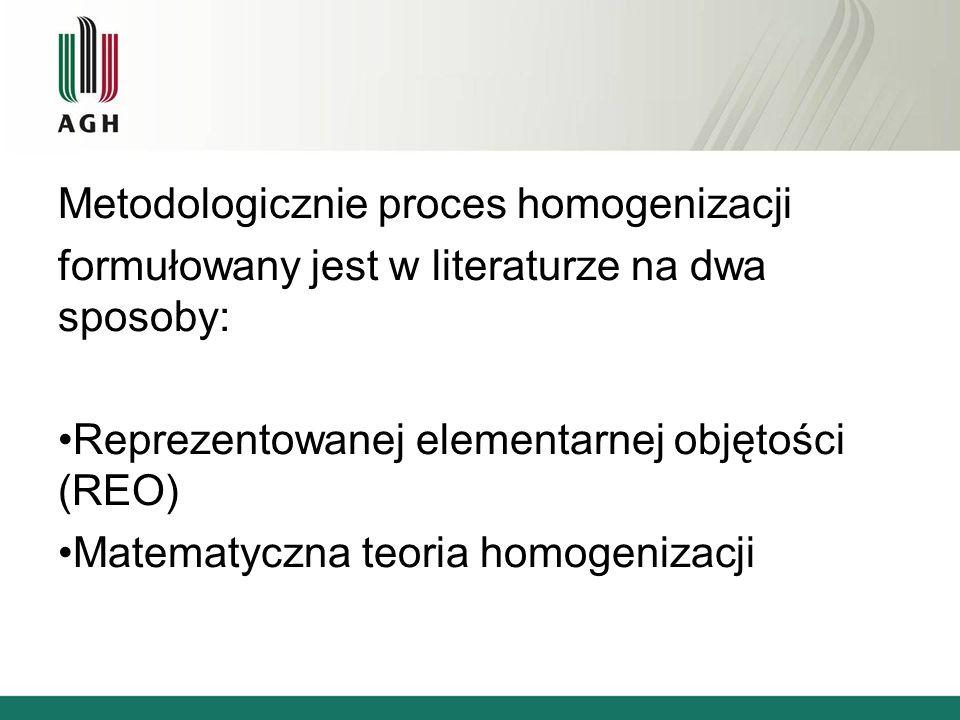 Metodologicznie proces homogenizacji
