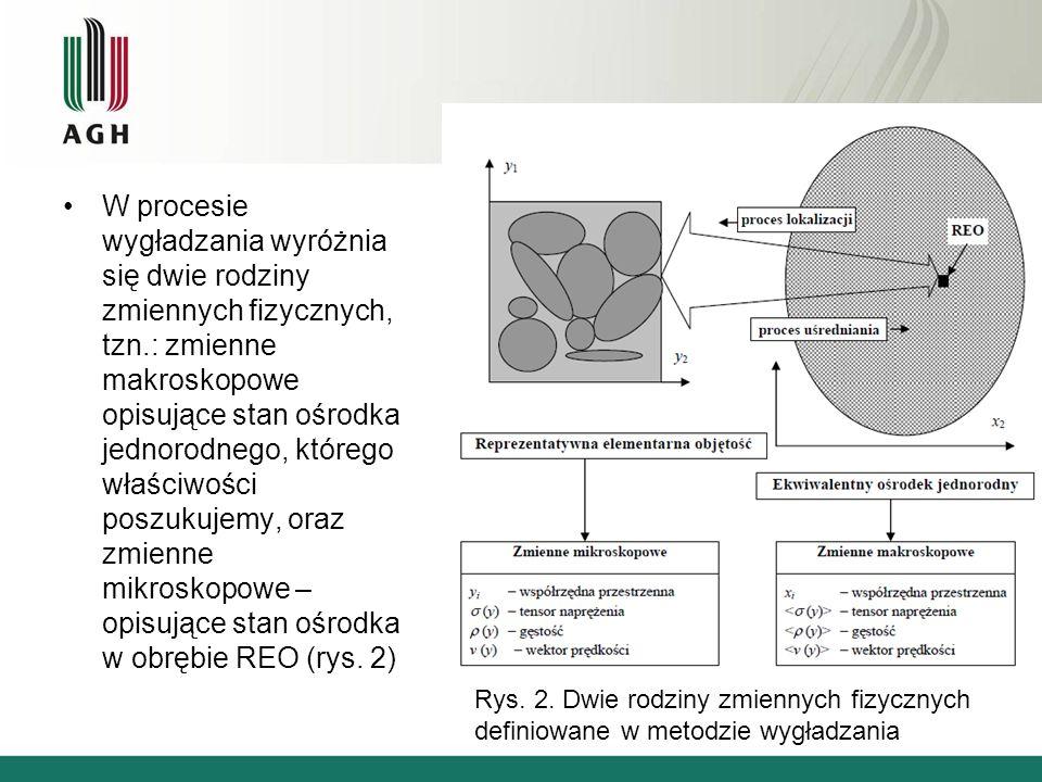 W procesie wygładzania wyróżnia się dwie rodziny zmiennych fizycznych, tzn.: zmienne makroskopowe opisujące stan ośrodka jednorodnego, którego właściwości poszukujemy, oraz zmienne mikroskopowe – opisujące stan ośrodka w obrębie REO (rys. 2)