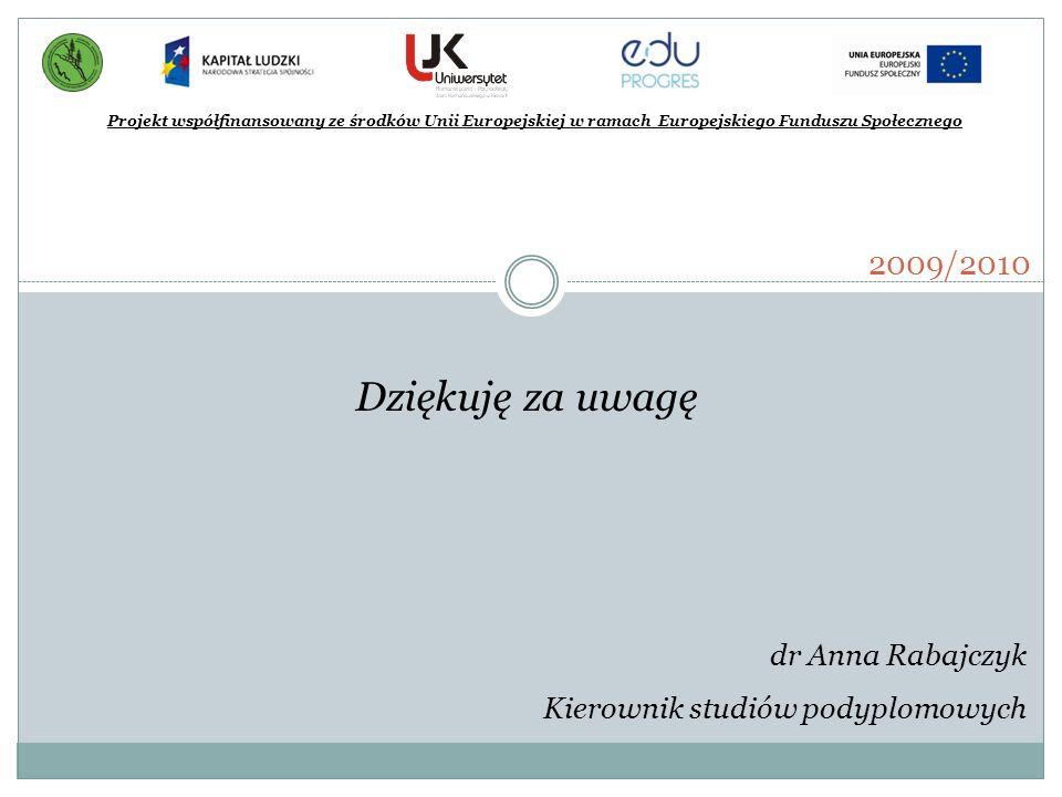 Dziękuję za uwagę 2009/2010 dr Anna Rabajczyk
