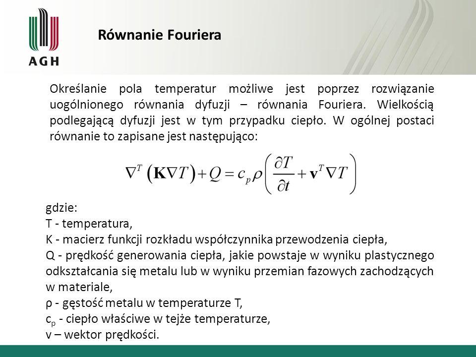 Równanie Fouriera