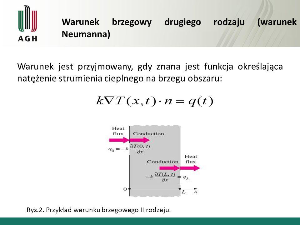 Warunek brzegowy drugiego rodzaju (warunek Neumanna)