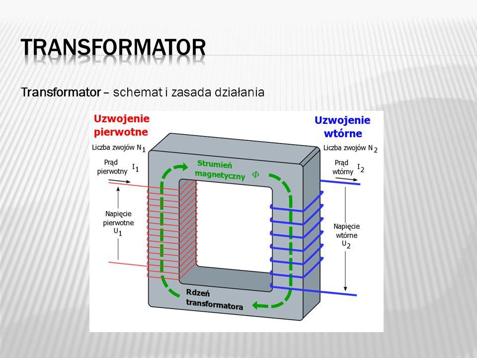 transformator Transformator – schemat i zasada działania