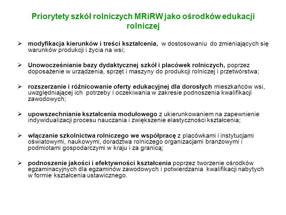 Priorytety szkół rolniczych MRiRW jako ośrodków edukacji rolniczej