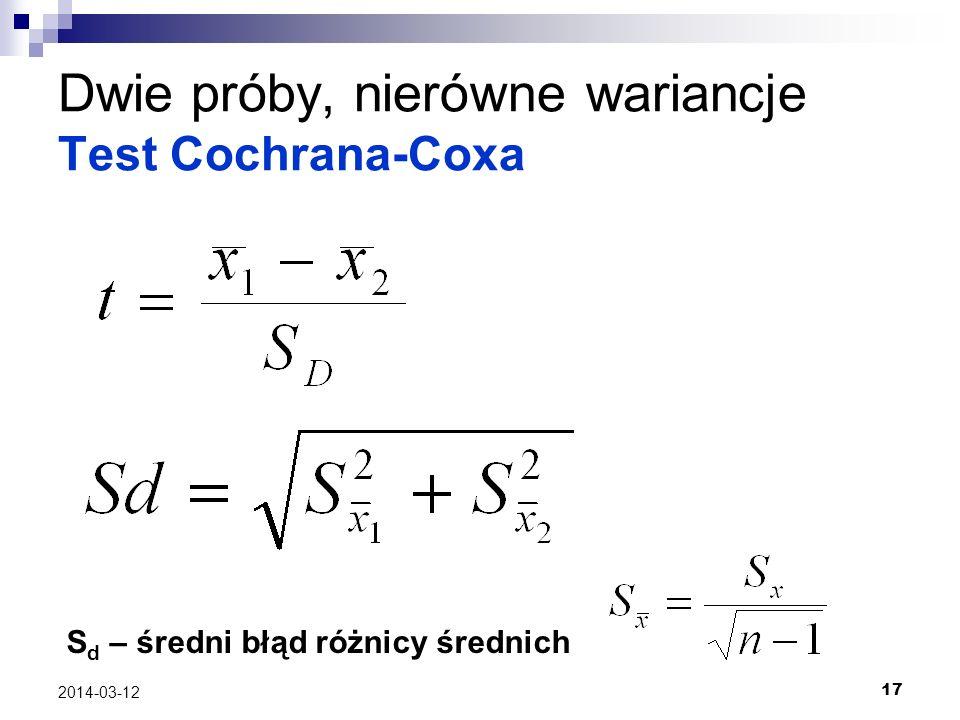 Dwie próby, nierówne wariancje Test Cochrana-Coxa