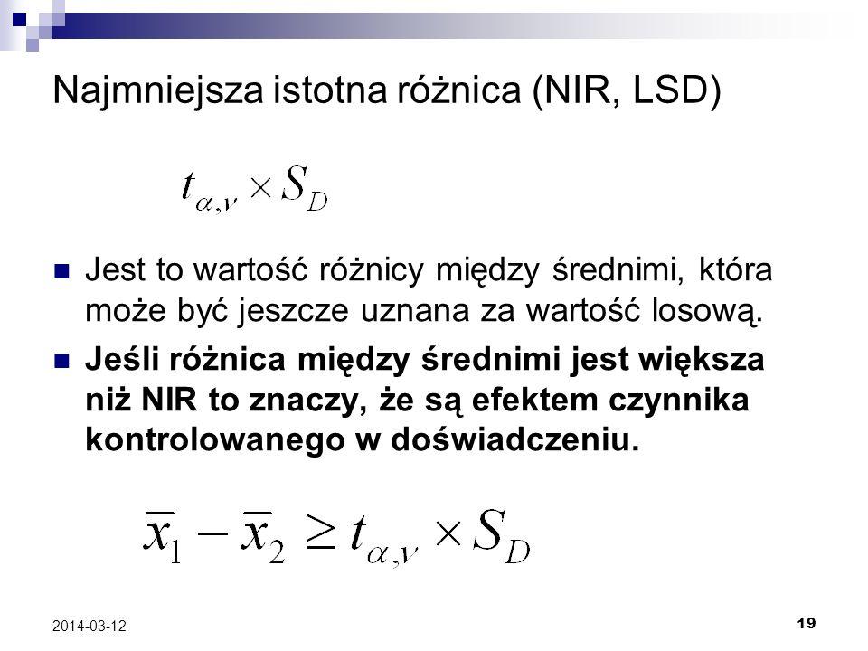 Najmniejsza istotna różnica (NIR, LSD)