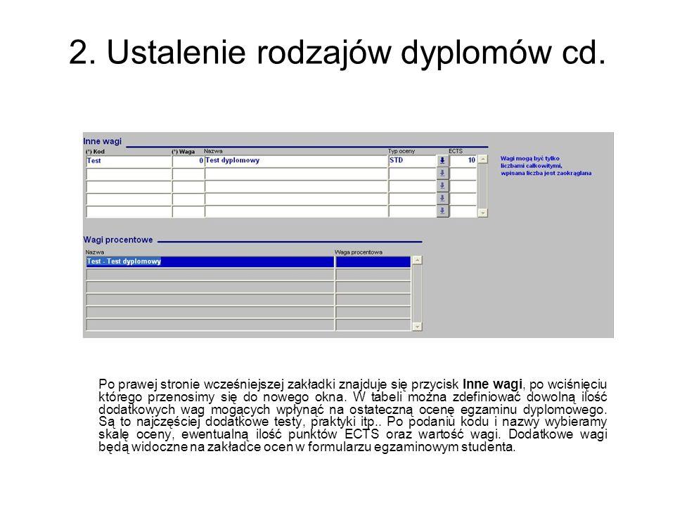 2. Ustalenie rodzajów dyplomów cd.