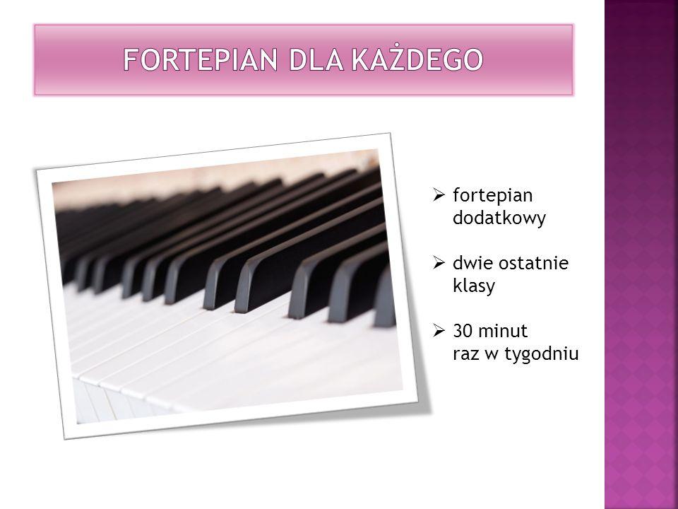 Fortepian dla każdego fortepian dodatkowy dwie ostatnie klasy