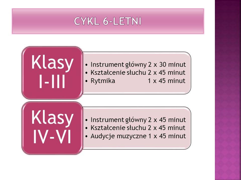 Cykl 6-letni Klasy I-III Instrument główny 2 x 30 minut