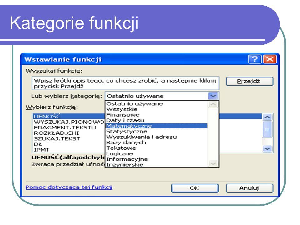 Kategorie funkcji