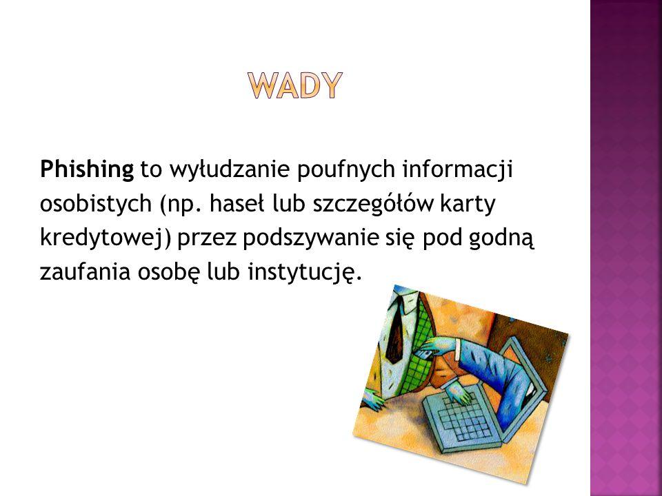 WADY Phishing to wyłudzanie poufnych informacji