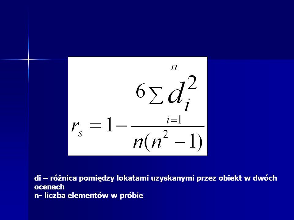 di – różnica pomiędzy lokatami uzyskanymi przez obiekt w dwóch ocenach