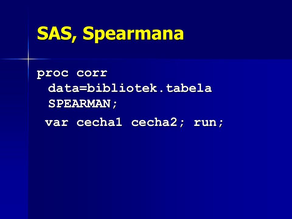 SAS, Spearmana proc corr data=bibliotek.tabela SPEARMAN;