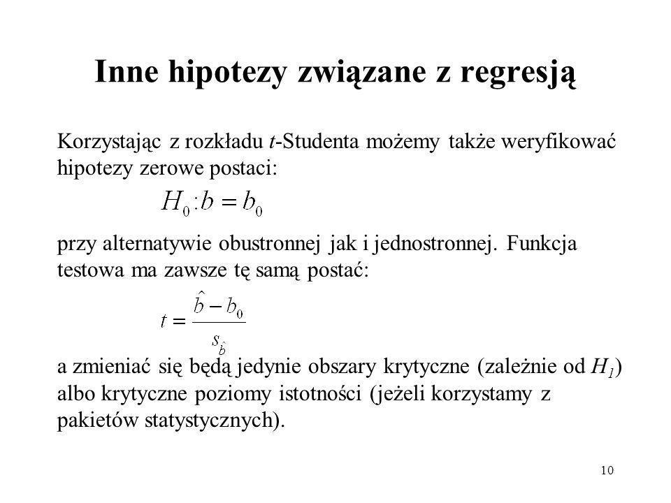 Inne hipotezy związane z regresją