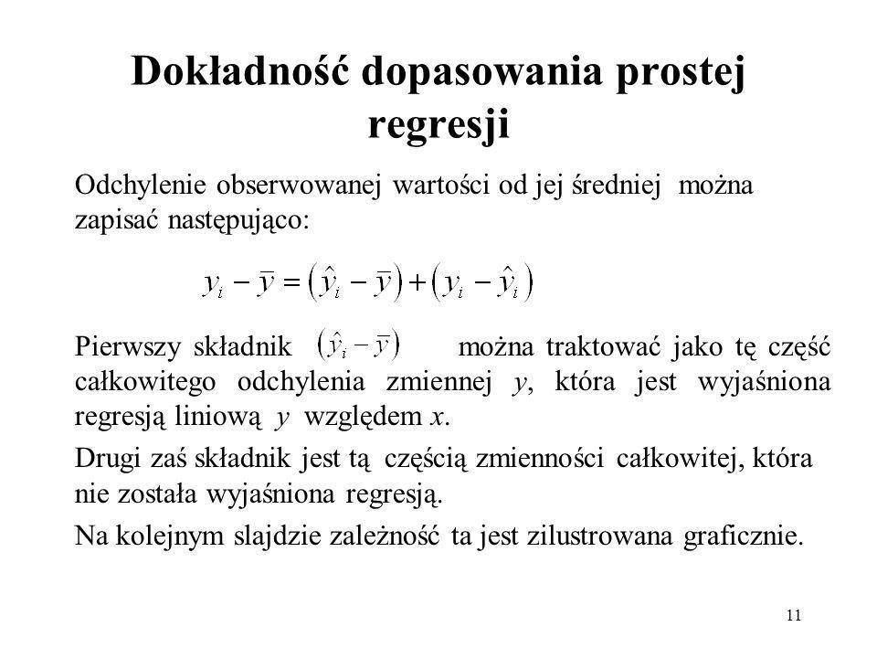 Dokładność dopasowania prostej regresji